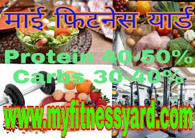 Gym deit plan in hindi