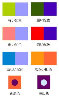 色の感じ方
