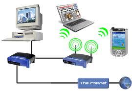 Cara Mempercepat Koneksi Internet Wifi Wireless Ulti Media Pro
