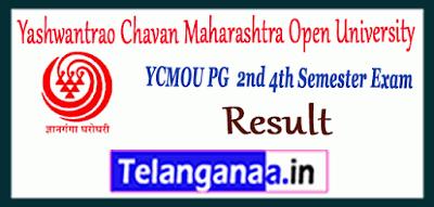 Yashwantrao Chavan Maharashtra Open University of Nashik MA M.Sc M.Com 2nd 4th Semester Result
