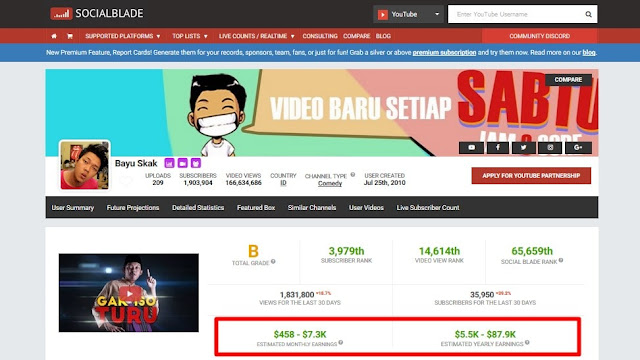 Cara Kepoin Penghasilan Para Youtuber