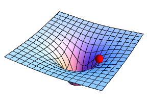 einsteins-space-time-curvature