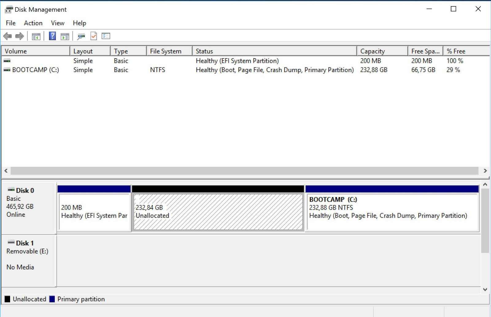 System Center Configuration Manager: November 2015