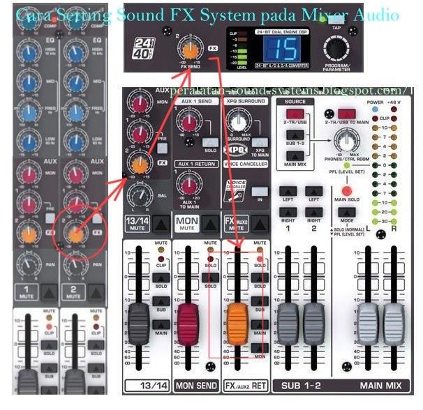Cara-Setting-Sound-FX-System-Mixer-Audio