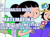 KKM dan Analisis Alokasi Waktu Matematika Kelas 6 Semester 1 Kurikulum 2013 Revisi 2018