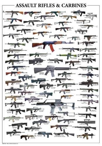 war news updates a list of modern assault rifles in the world