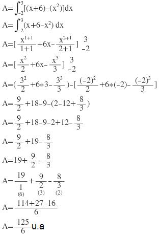 encontre a area da regiao limitada pelas curvas x 1 2