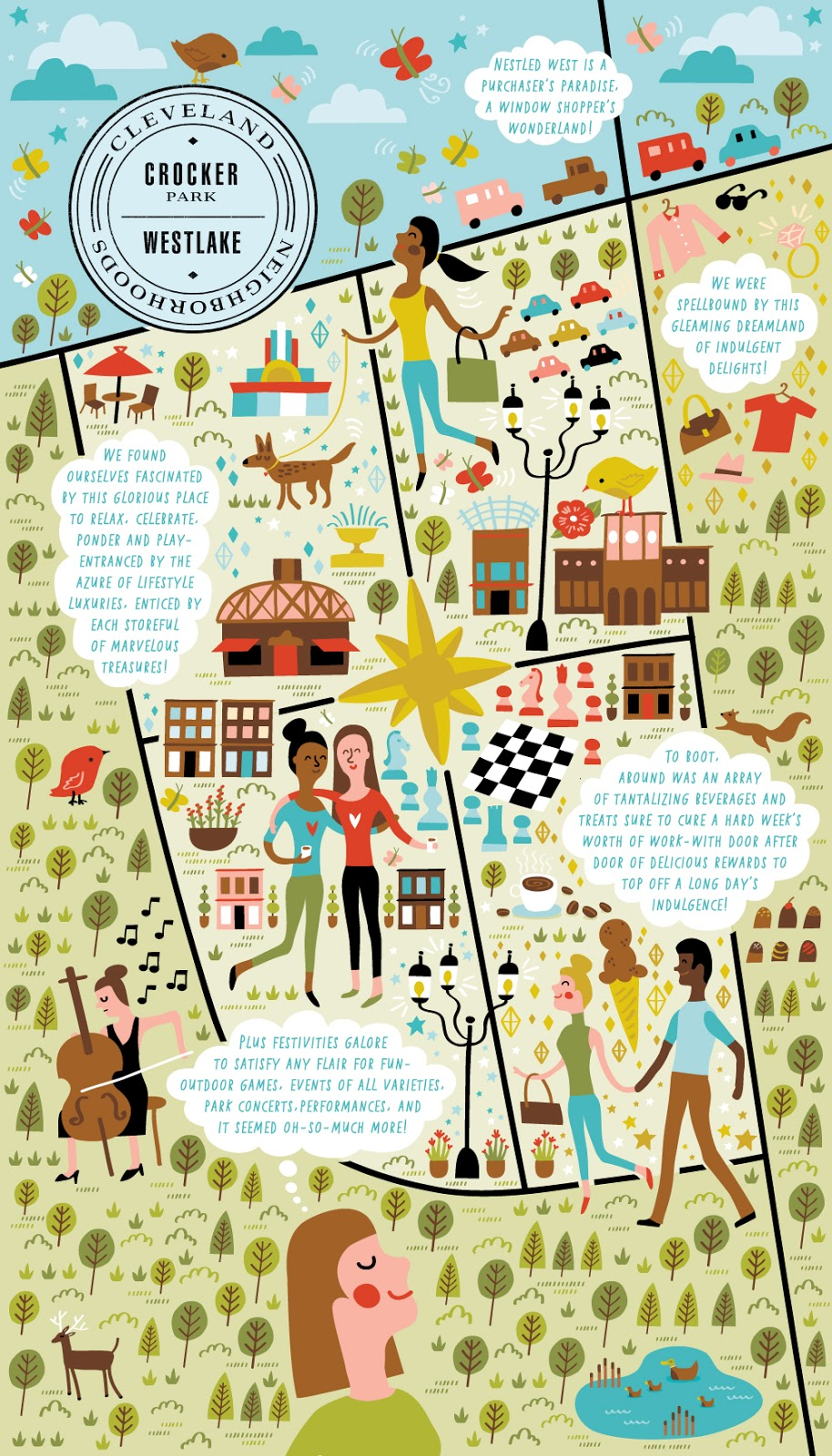 I draw maps illustrated map mural of american greetings illustrated map mural of american greetings headquarters by nate padavick m4hsunfo