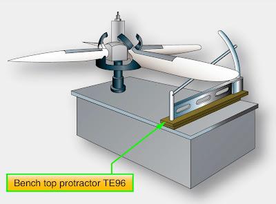 Propeller Vibration