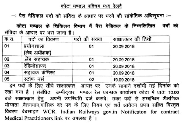 WCR Recruitment 2018: Walk in Interview for Lab Technician, Asst. Lab Tech., Asst Chemist, Radiologist and Staff nurse 19th & 20th September 2018