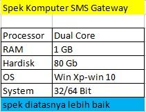 komputer sms gateway