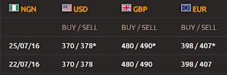 Dollar-To-Naira-Today