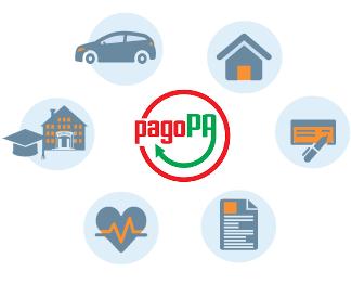app pagopa