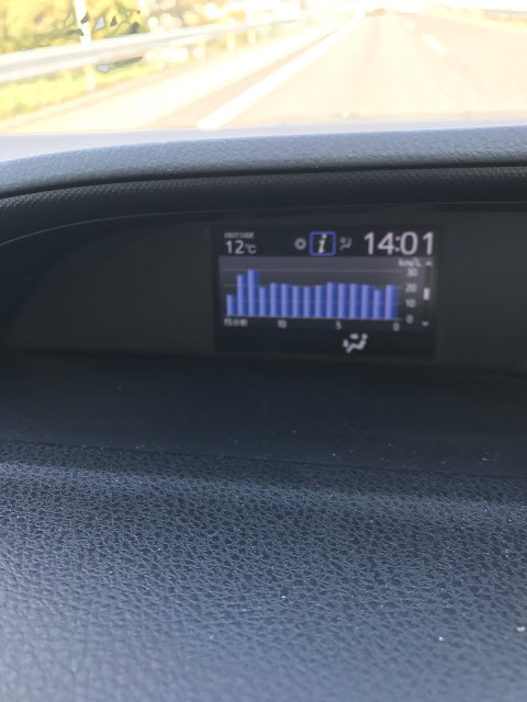 平均燃費1ℓ当り22キロをマークする愛車クロノア号