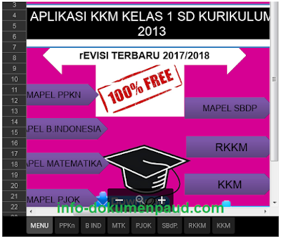 Aplikasi KKM Kelas 1 Kurikulum 2013 Revisi 2017/2018 Format Excel