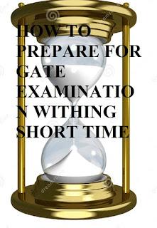 GATE ECAM PREPARATION 2016