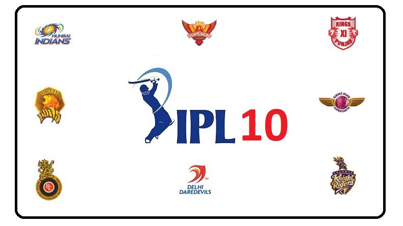 IPL 2017 Teams ~ IPL 2017 Schedule