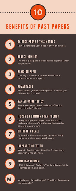 benifits of mdcat past papers infographic