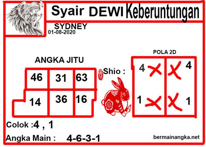 Kode syair Sydney Minggu 2 Agustus 2020 219