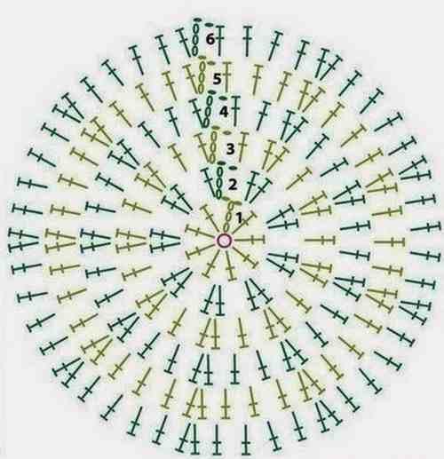Схема для вязания макушки