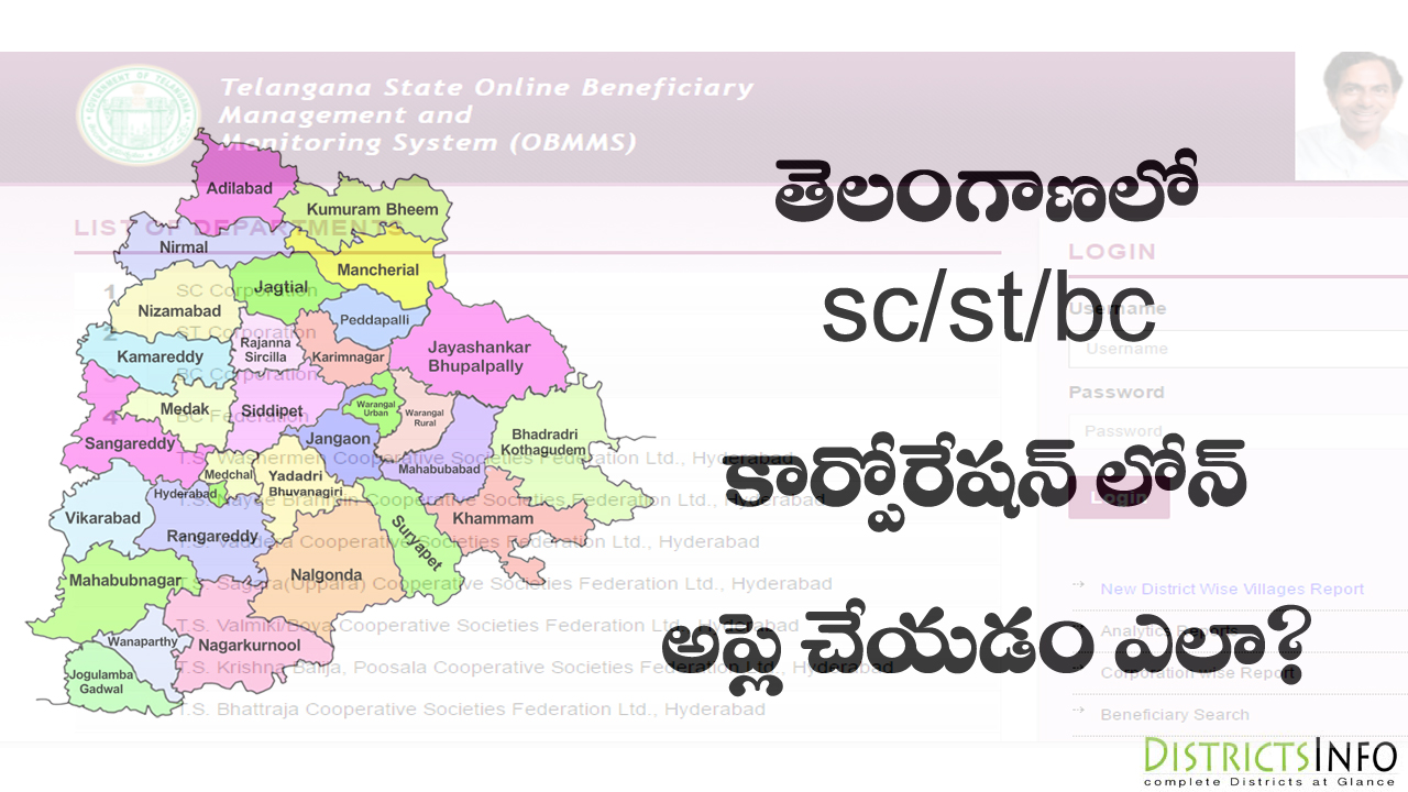 How to Apply for ST/BC/SC Corporation Loans in Telangana