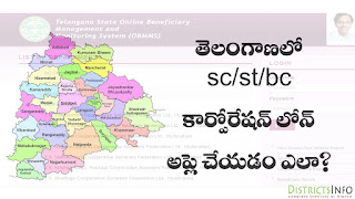 Corporation Loans in Telangana