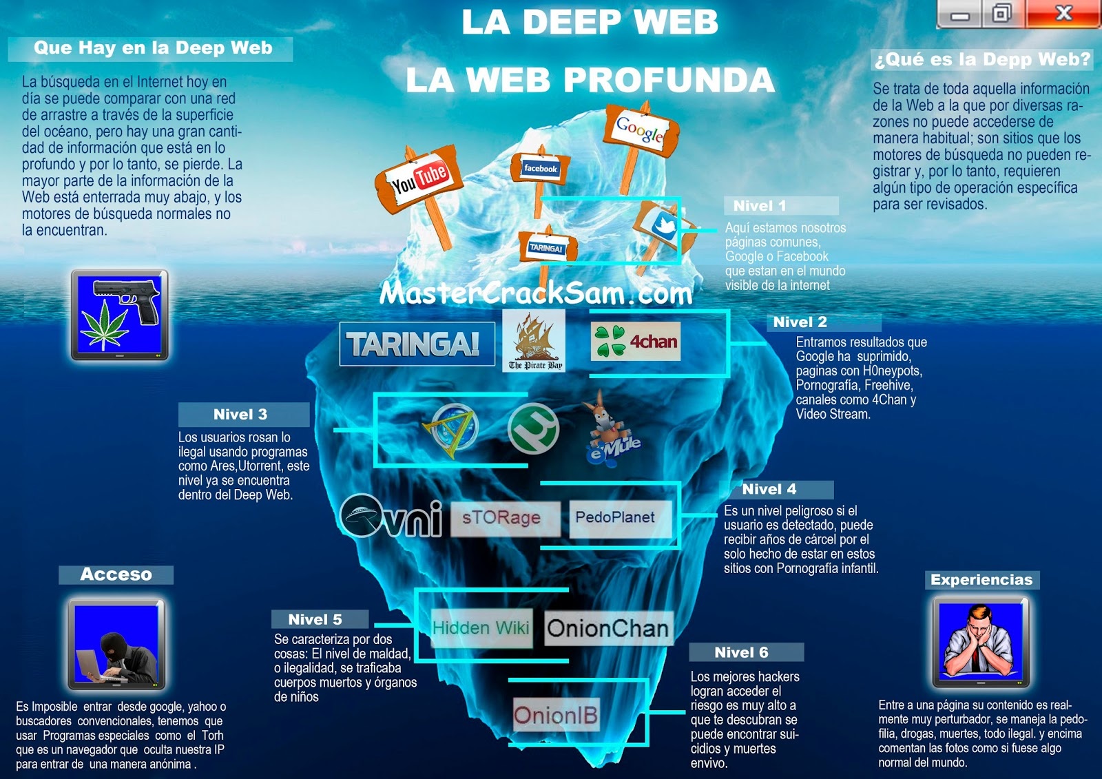 the deep web a discrete section of the internet One step ahead: pedophiles on the deep web joseph cox jan 28 2015 sites such as these are part of the deep web: the section of the internet unavailable to normal search engines such as google such as browsing the internet.