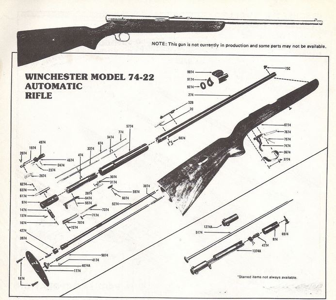 TINCANBANDIT's Gunsmithing: Featured Gun: Winchester Model 74