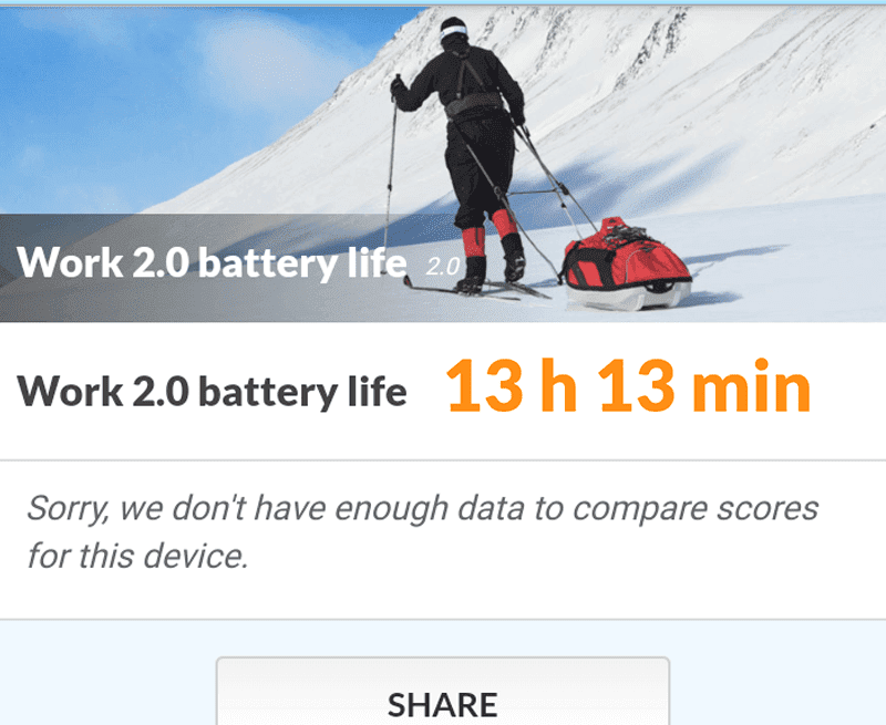 More than 13 hours from the battery benchmarks!