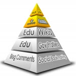 Link Pyramid, Backlink Pyramid, Backlinks, SEO Service