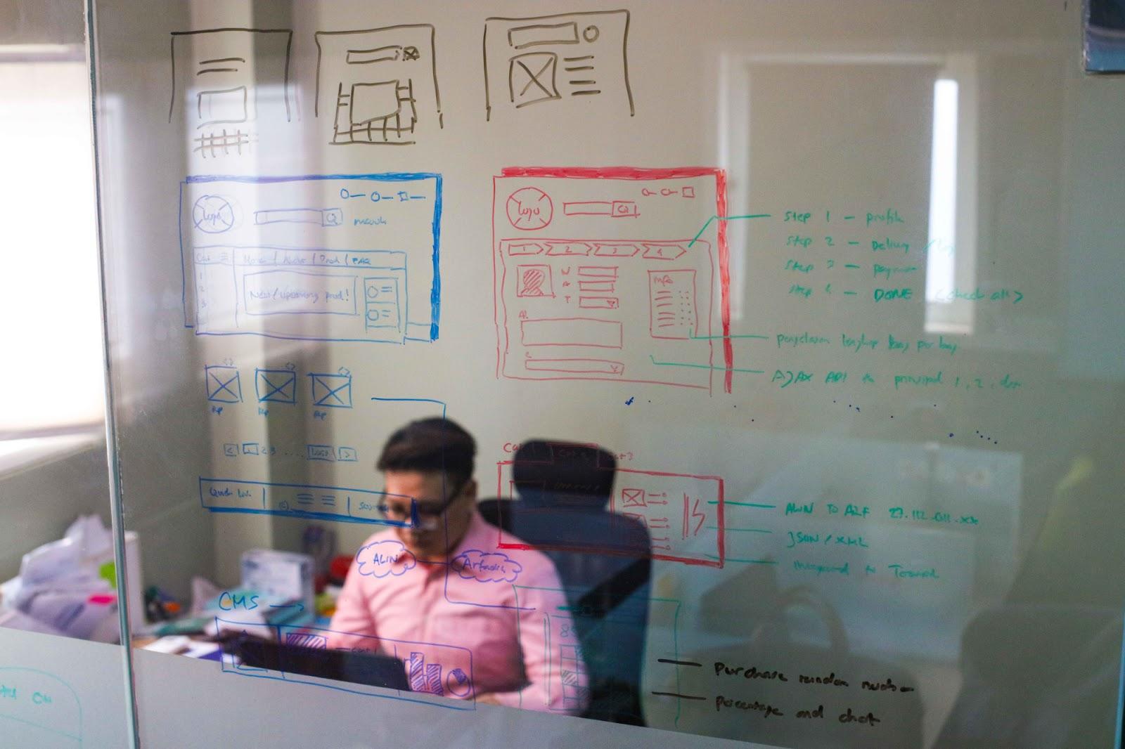 Jasa Pembuatan Website Profesional Terbaik di Indonesia 1