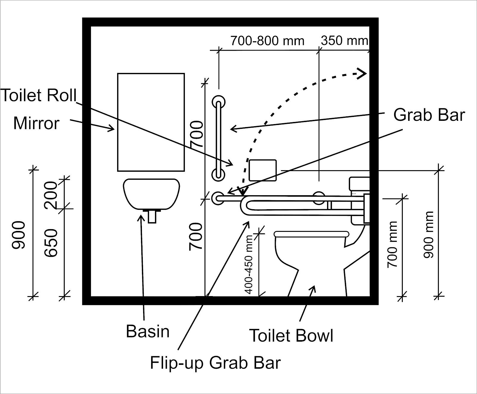 Toilet Bowl Diagram