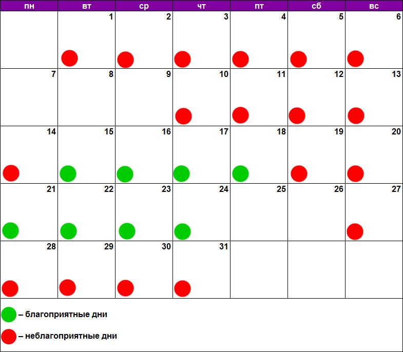 Лунный календарь стрижки январь 2019