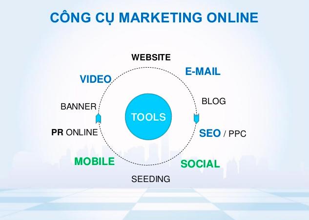 Chiến Lươc Marketing Online Hiệu Quả