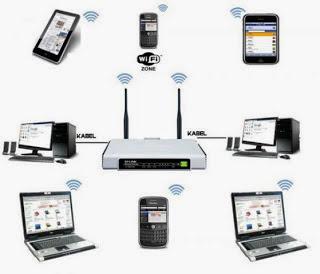 Gambar Setting Wifi Router di Rumah Tips Cara Seting Sederhana
