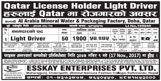 Jobs in Qatar for Nepali, Salary Rs 54,245