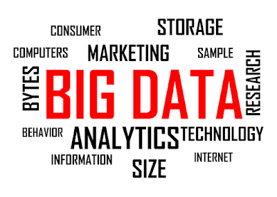 Qu'entend-on par la formation de Big Data Analytics?
