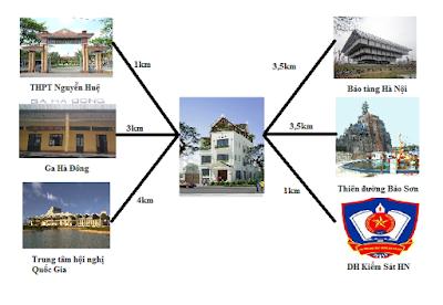 Vị trí liền kề biệt thự Dương Nội