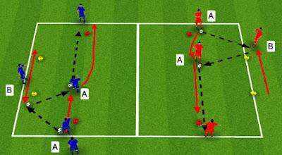 teknik mengoper bola kepada teman sepak bola