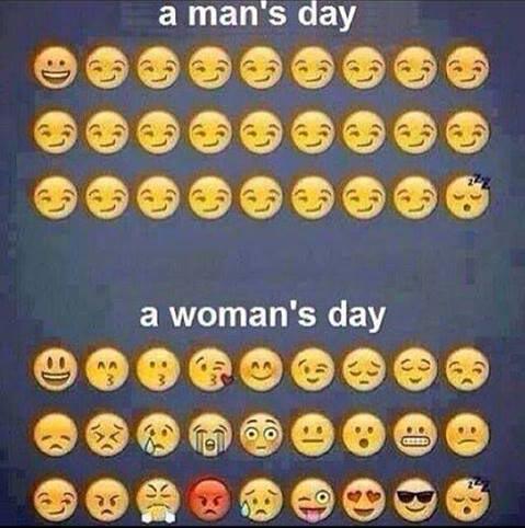 el día de un hombre, el día de una mujer, emoticonos