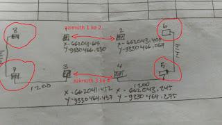 cara mencari nilai koordinat dari beberapa point yang diketahui