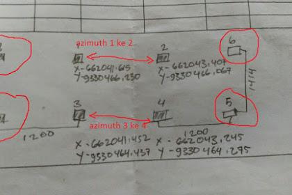 cara menghitung koordinat dari beberapa koordinat yang sudah diketahui