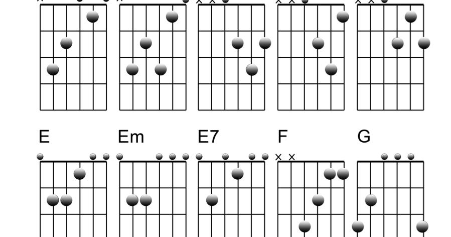 PLHS GUITAR: More chords