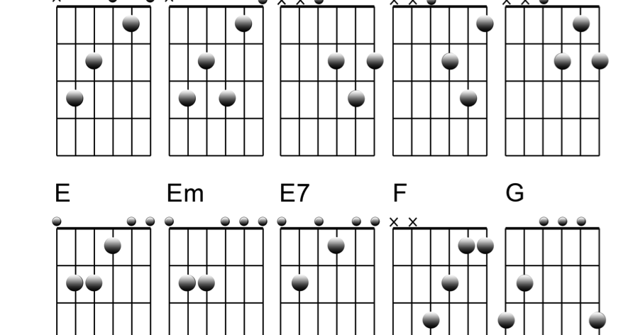 PLHS GUITAR: Simple chords and 15 basic chords for more