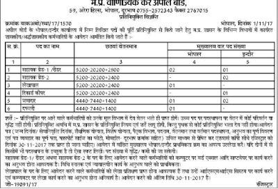 (MPCTAB) Recruitment 2017