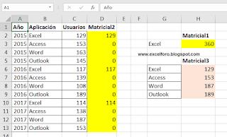 VBA: Las matriciales en las macros de Excel - FormulaArray