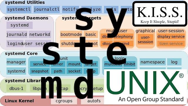 Open Embedded trabalhando para que systemd tenha suporte a musl