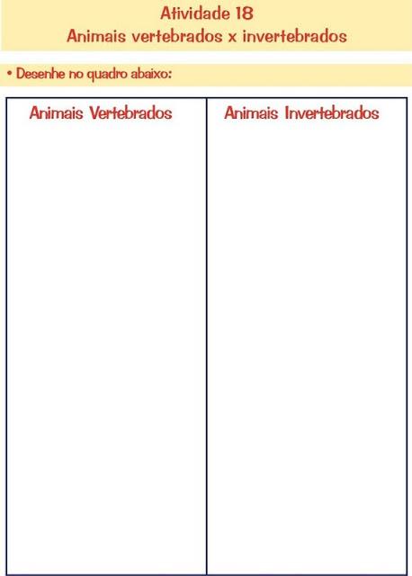 Atividades Animais Vertebrados e Invertebrados