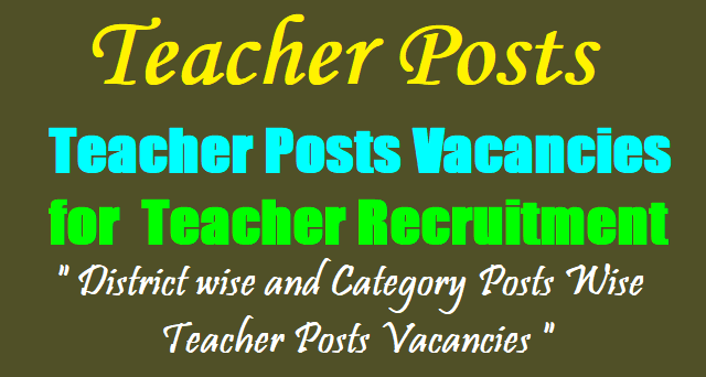 TS DSC 2017 District wise and Category Posts Wise Teacher Posts Vacancies for TS DSC 2017(TRT) Notification