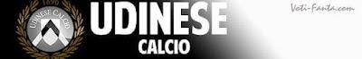 Convocati Serie A Udinese